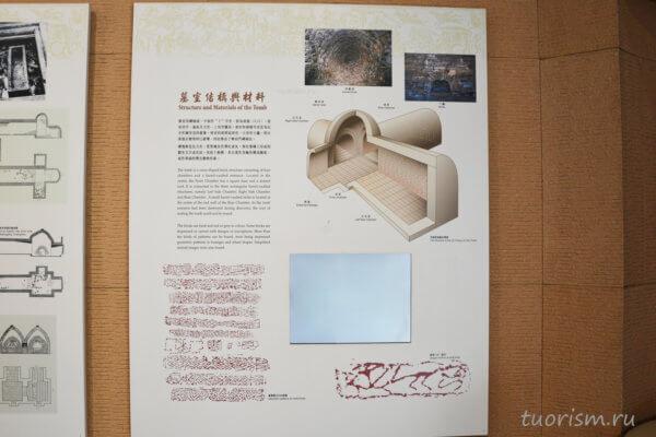 информационная панель, музей, Лэйченукхонь, Гонконг, Hong Kong, Lei Cheng Uk Han Tomb, tomb museum, structure