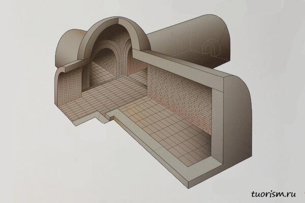 китайская гробница, модель, южный китай
