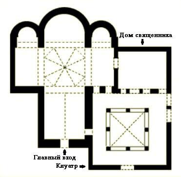 Схема церкви Святого Павла в полях, Барселона