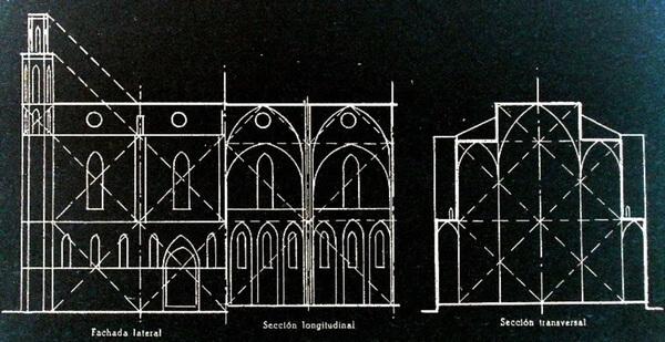 Базилика Санта Мария дель Мар, пропорции