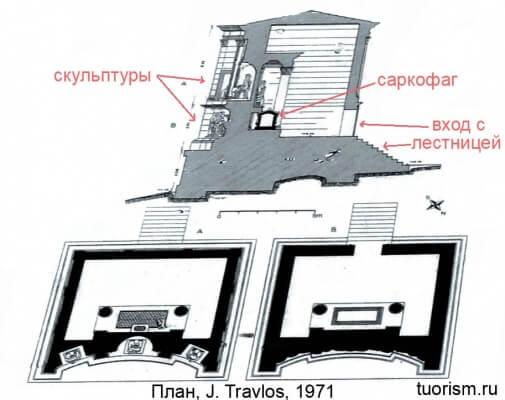 Как выглядела гробница Филопаппа