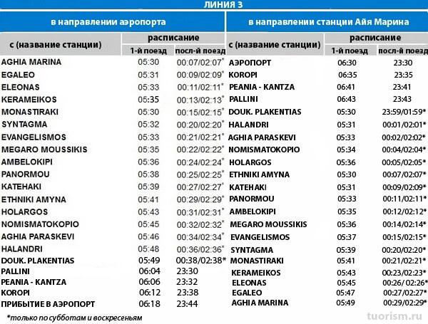 До скольки работает метро в Афинах