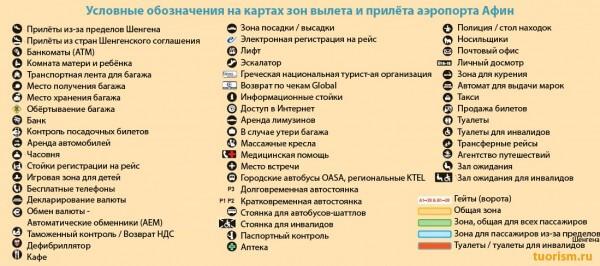 Схема аэропорта Афин на русском языке