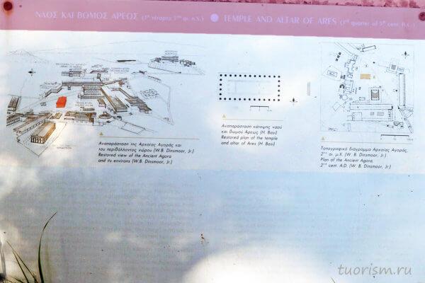 храм Ареса, план, агора