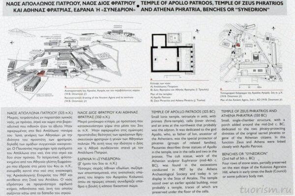 план, храм Зевса Фратирия, агора