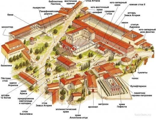 Карта агоры, Афины, на русском, с подписями, разъяснения