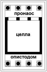 План храма Ники на Акрополе