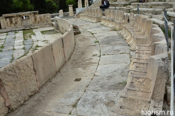 Театр Диониса Элефтерия, Theatre of Dionysus