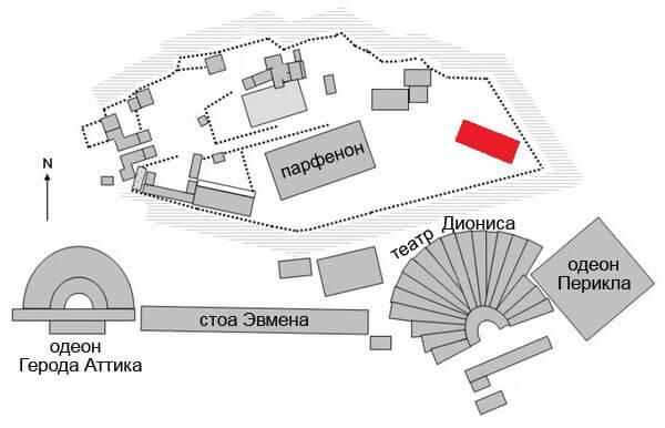 Святилище Пандиона на Акрополе