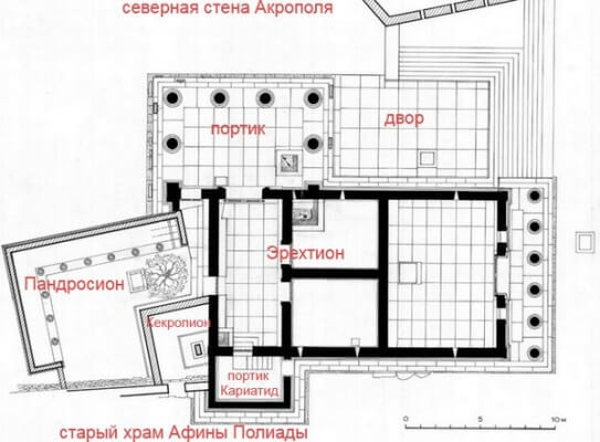 План Эрехтейона, Erechtheion plan