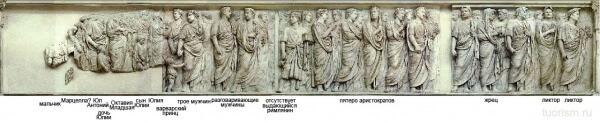 фигуры на алтаре Августа