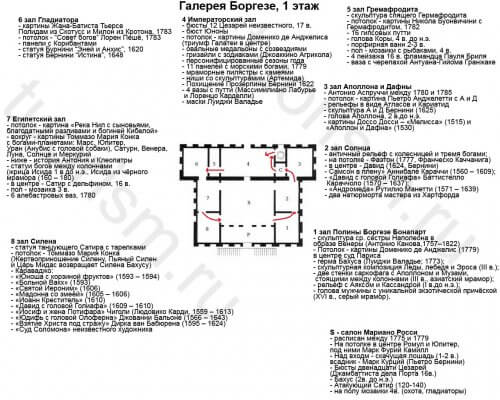карта, схема, галерея Боргезе, 1 этаж