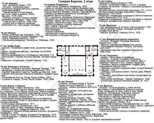 карта, схема, 2 этаж, галерея Боргезе, Рим
