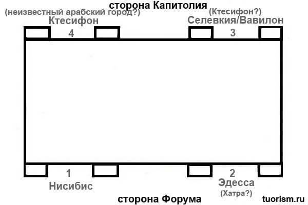 схема арки Севера, Рим, римский форум, Ричард Бриллиант, Brilliant, Arch of Septimius Severus, panels, Arco di Settimio Severo