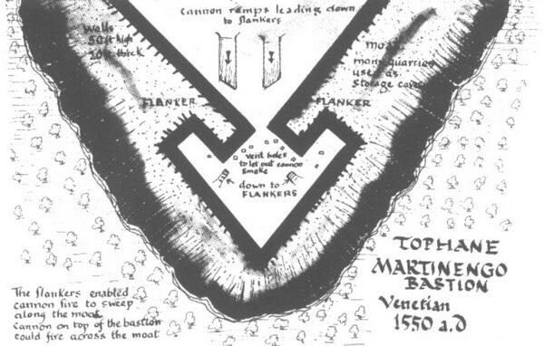 схема, бастион, Мартиненго, Фамагуста, венецианский бастион, Кипр
