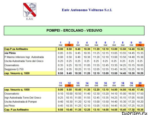 расписание, автобусы, Помпеи, Везувий, расписание автобусов, EAV, Pompei, Vesuvius, bus timetable
