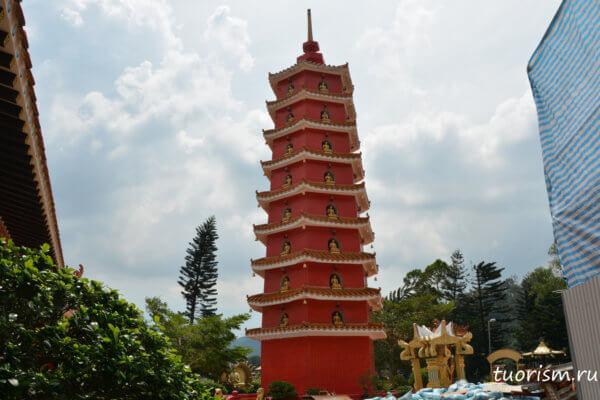 буддистская пагода, красная пагода, символ Гонконга, монастырь 10000 Будд, достопримечательность, pagoda, buddhist pagoda, red pagoda, hong kong symbol, on banknote, Hong Kong
